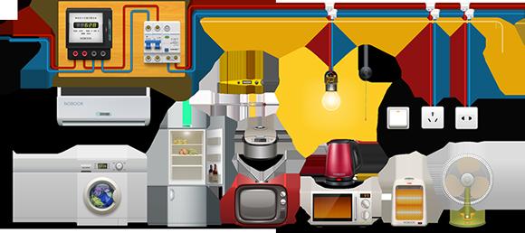 独立设计的家庭电路逻辑系统