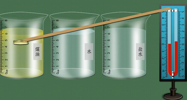 仿真物理实验室:初中物理实验—探究液体压强的特点