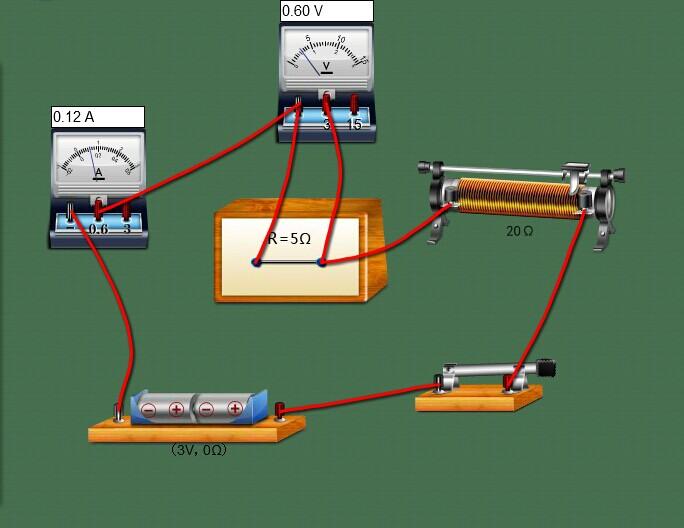 分别记录电压表和电流表的读数