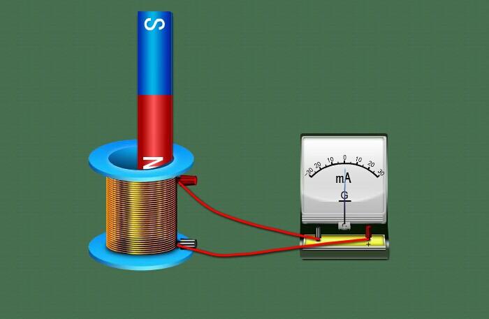 物理仿真实验(高中):电磁感应产生的条件