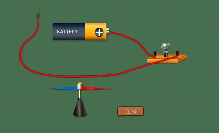 初中物理虚拟实验室:电流的磁效应