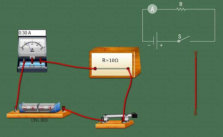 理解串联电路的等效电阻与各电阻的关系