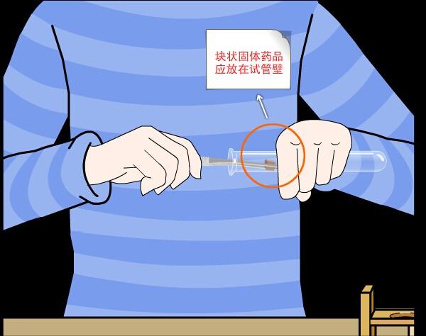 仿真化学实验室:药品取用注意事项演示动画